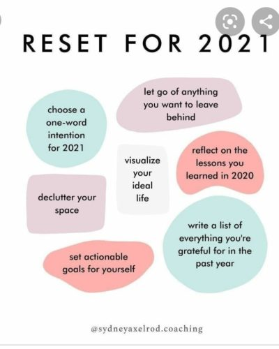 Reset for 2021